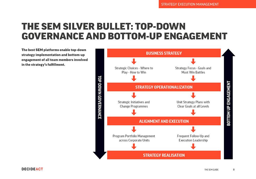The SEM silver bullet
